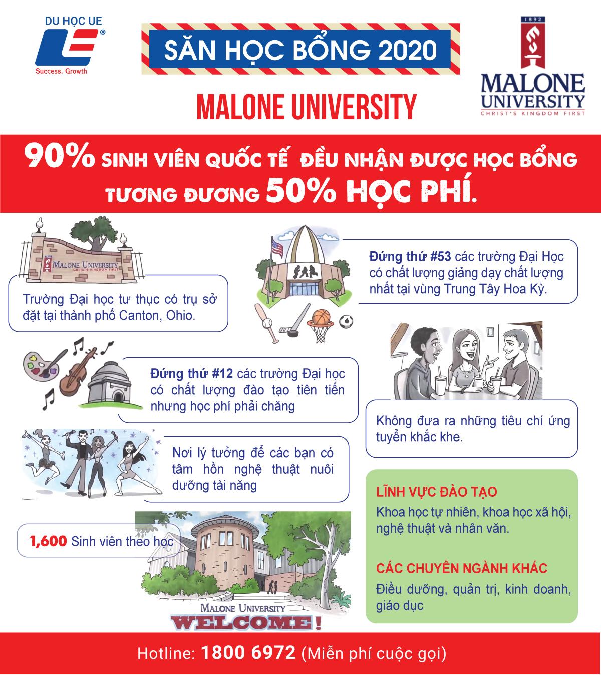 90% sinh viên nhận học bổng bán phần tại Malone University