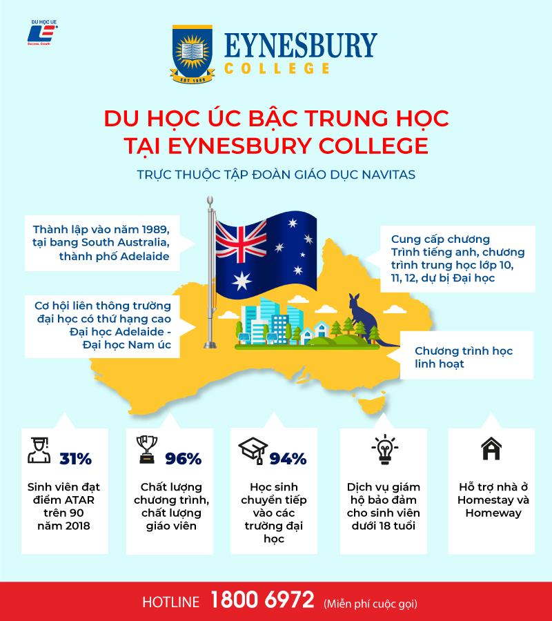 Cập nhật thông tin mới nhất về cơ hội định cư - du học của sinh viên tại thành phố Adelaide - bang nam Úc 4