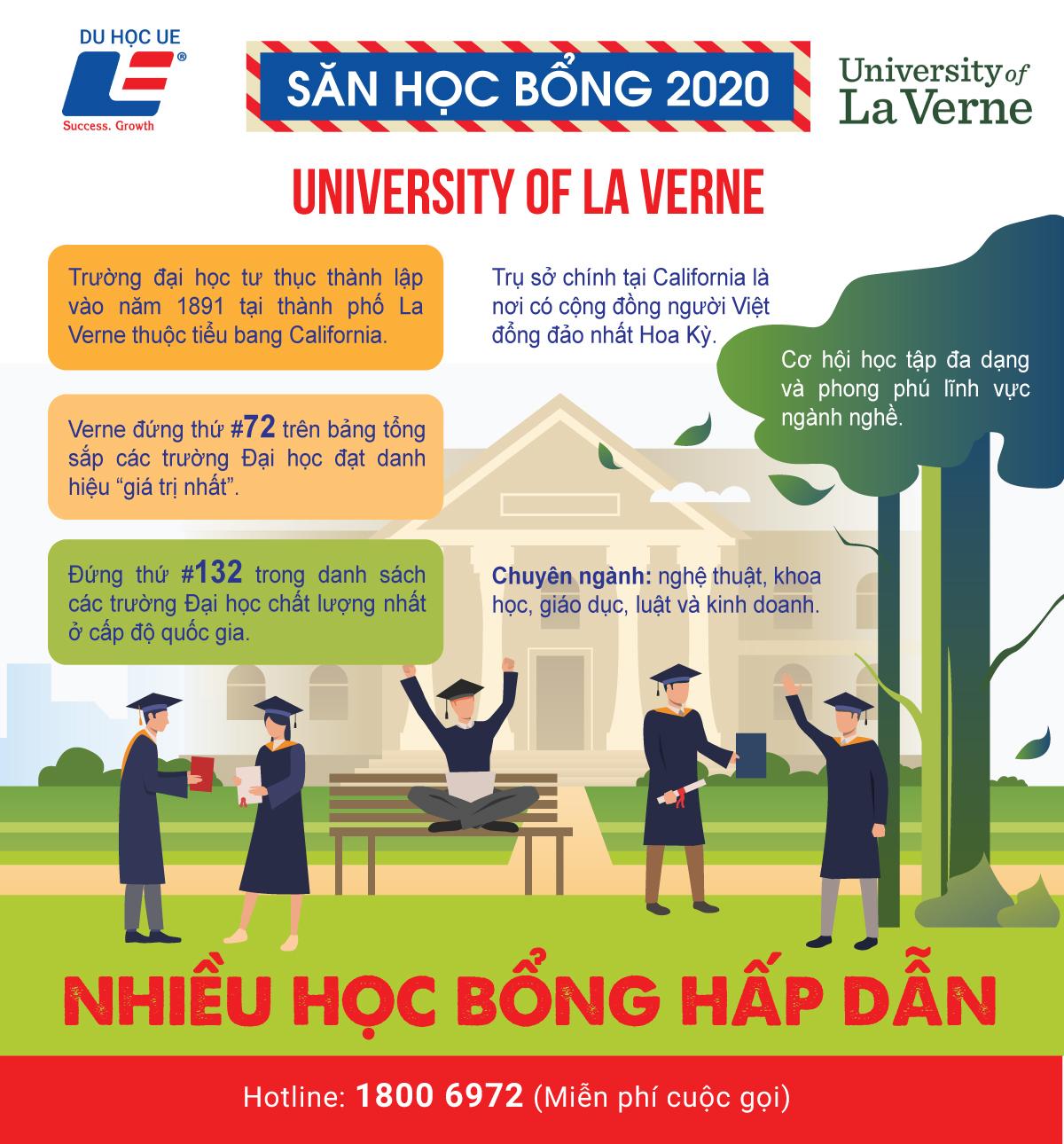 Chinh phục học bổng $25.000 từ University Of La Verne 2