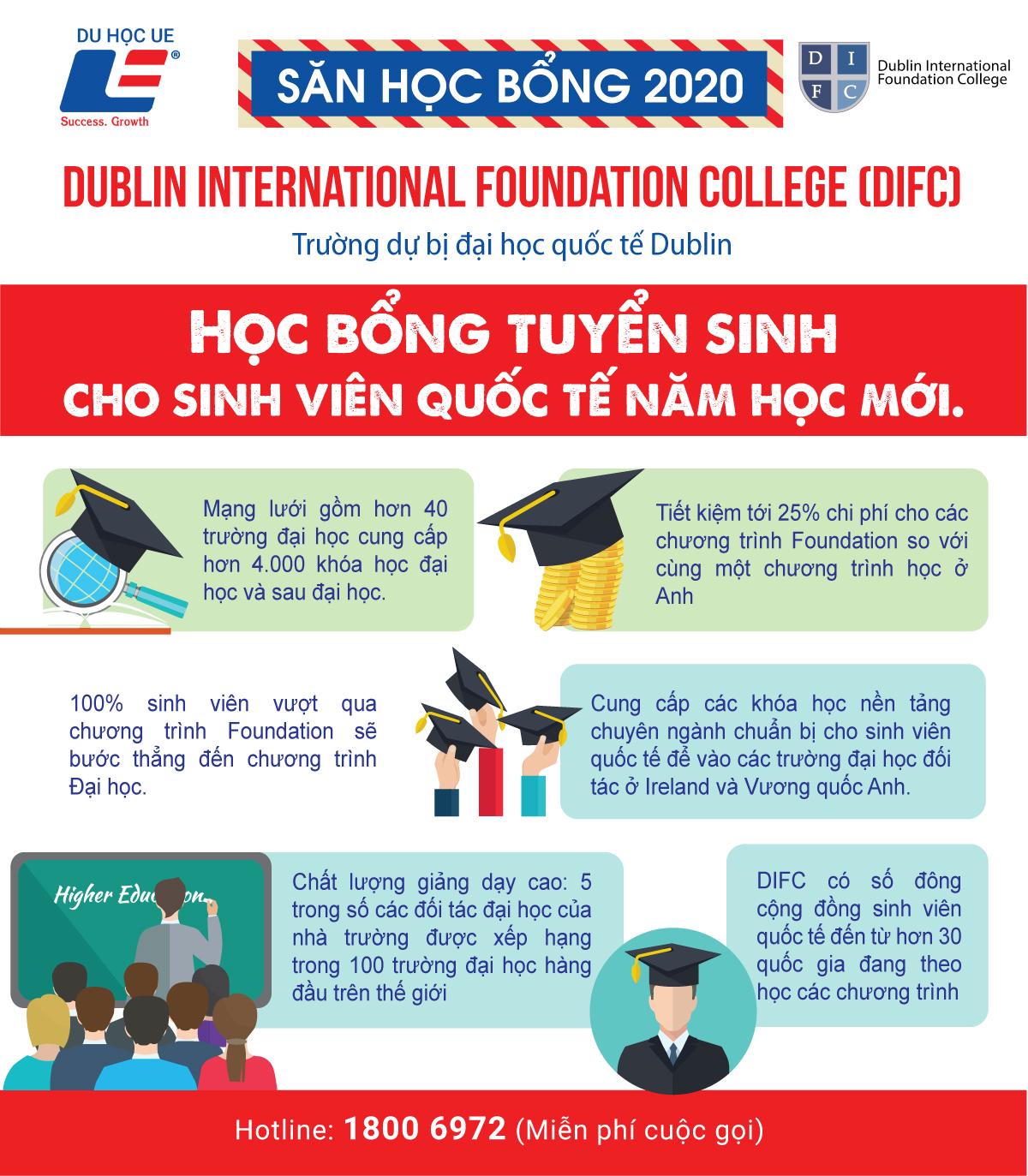 Cơ hội săn học bổng tại Dublin International Foundation College dành cho sinh viên cấp 3 và dự bị thạc sĩ tại Ireland