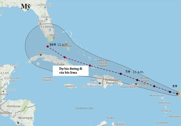 Irma, hurricane prepared to 'submerge' the United States