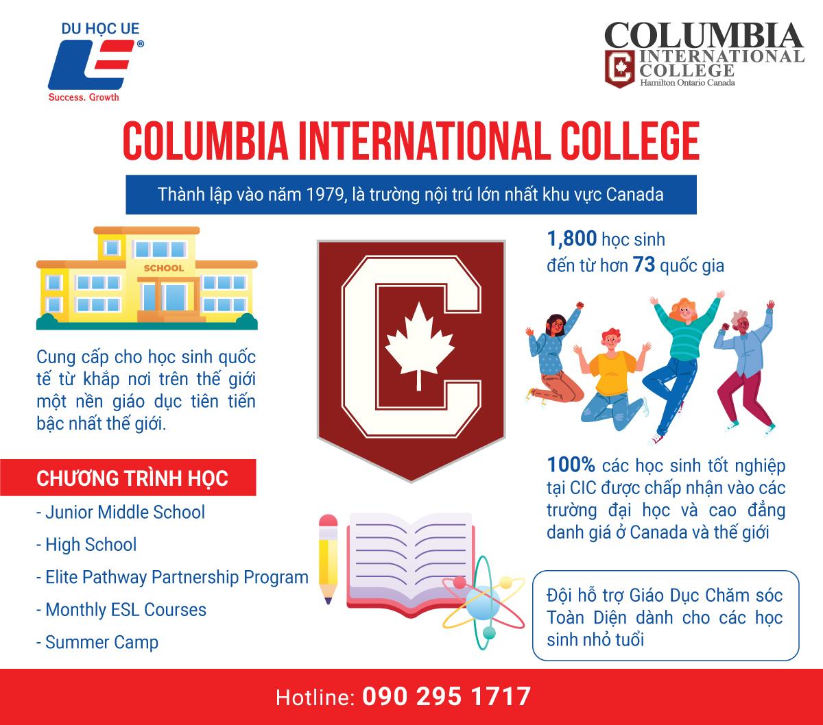 Cùng UE tìm hiểu về trường tư thục nổi tiếng nhất Canada - Columbia International College