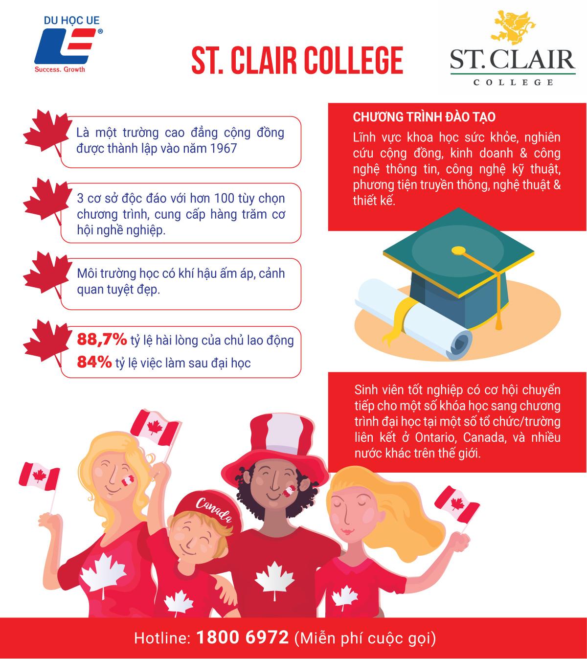 Cùng nhau trải nghiệm và học tập tại St. Clair College - Môi trường học có khí hậu ấm áp tại Canada