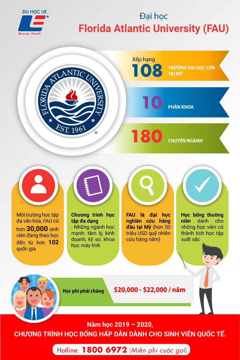 Đại học Florida Atlantic University - Top trường nghiên cứu hàng đầu tại Mỹ 4