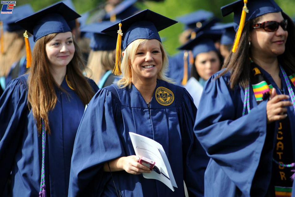 Du học Mỹ cùng Lake Washington Institute Of Technology - Chương trình quốc tế và giáo dục toàn cầu