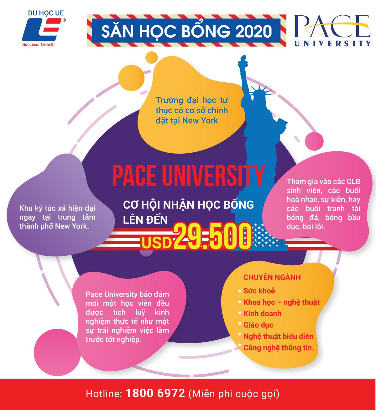 Du học Mỹ cùng Pace University, cơ hội nhận học bổng lên đến 29.500 USD 2