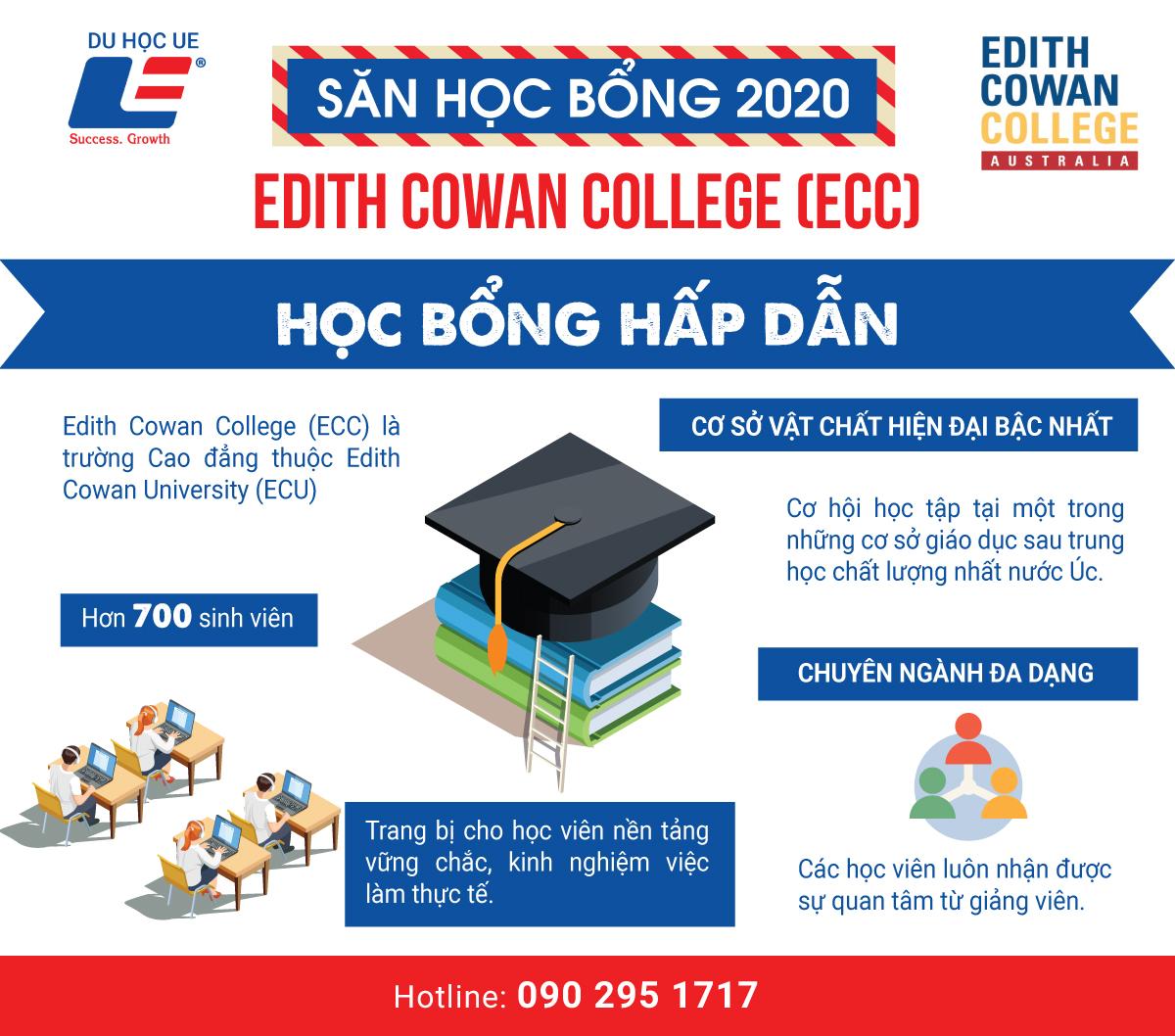Học bổng Edith Cowan College (ECC) - Đường đến tương lai