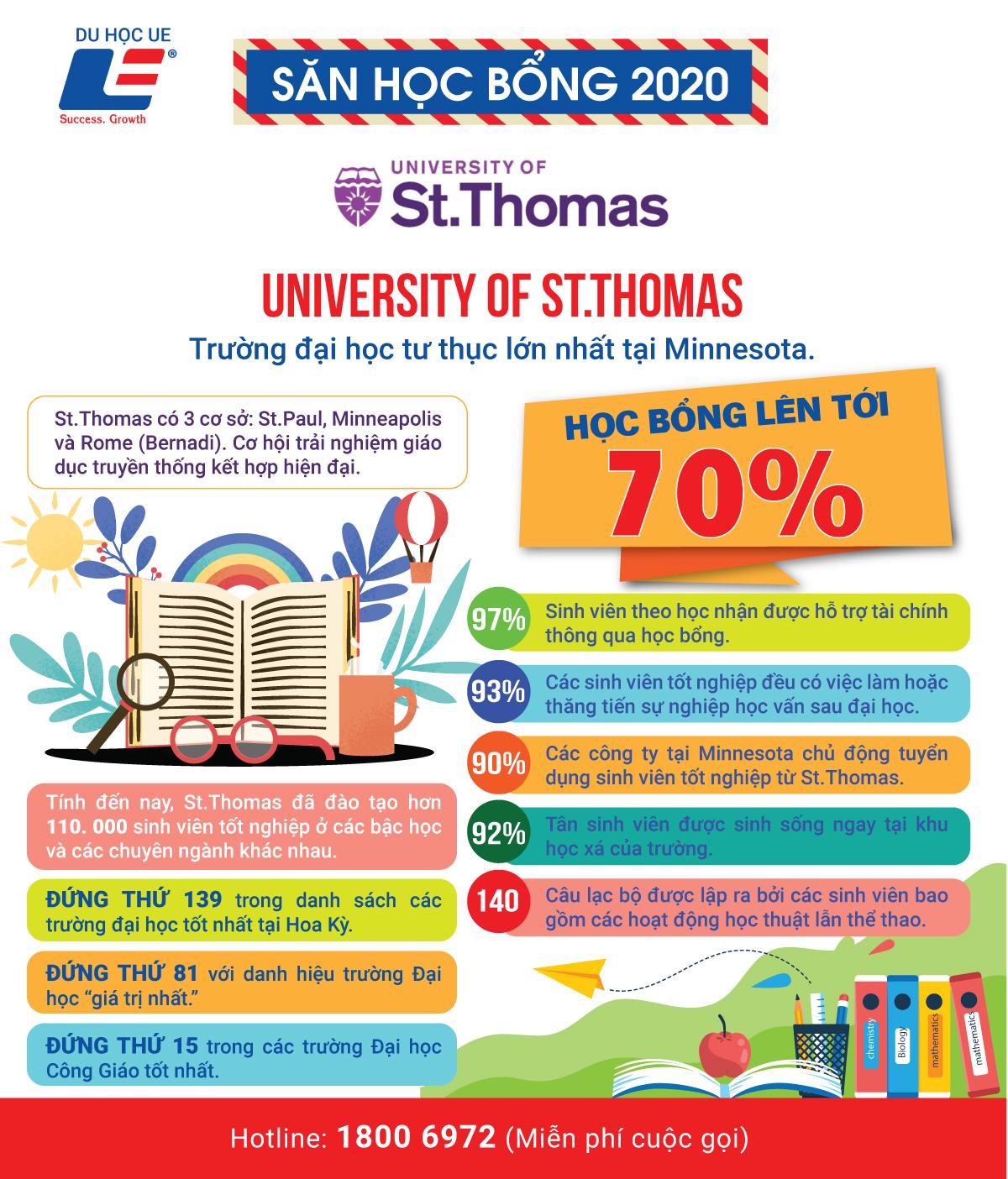 Học bổng lên tới 70% khi ứng tuyển vào University Of St. Thomas
