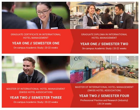 Học bổng trường đào tạo hot nhất hiện nay tại Úc - International College Of Hotel Management (ICHM) dành cho những ai đam mê ngành quản lý nhà hàng khách sạn 6