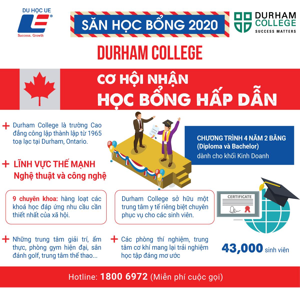 Học kinh doanh 4 năm lấy 2 bằng tại Durham College