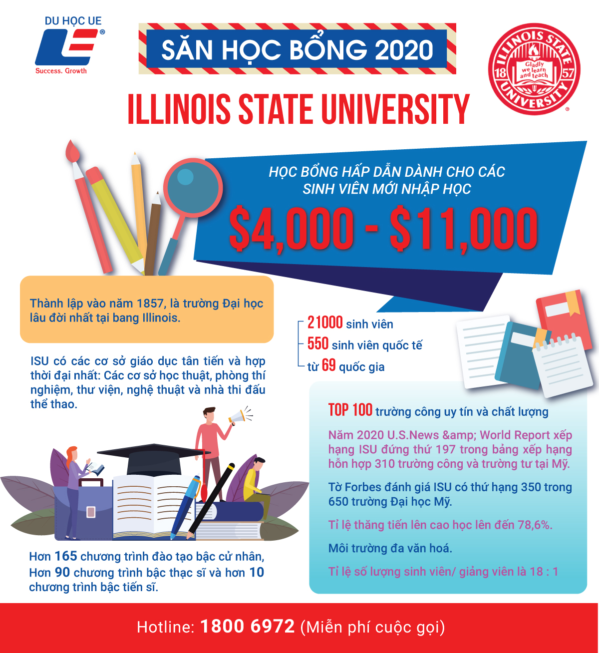 Illinois State University - Du học UE