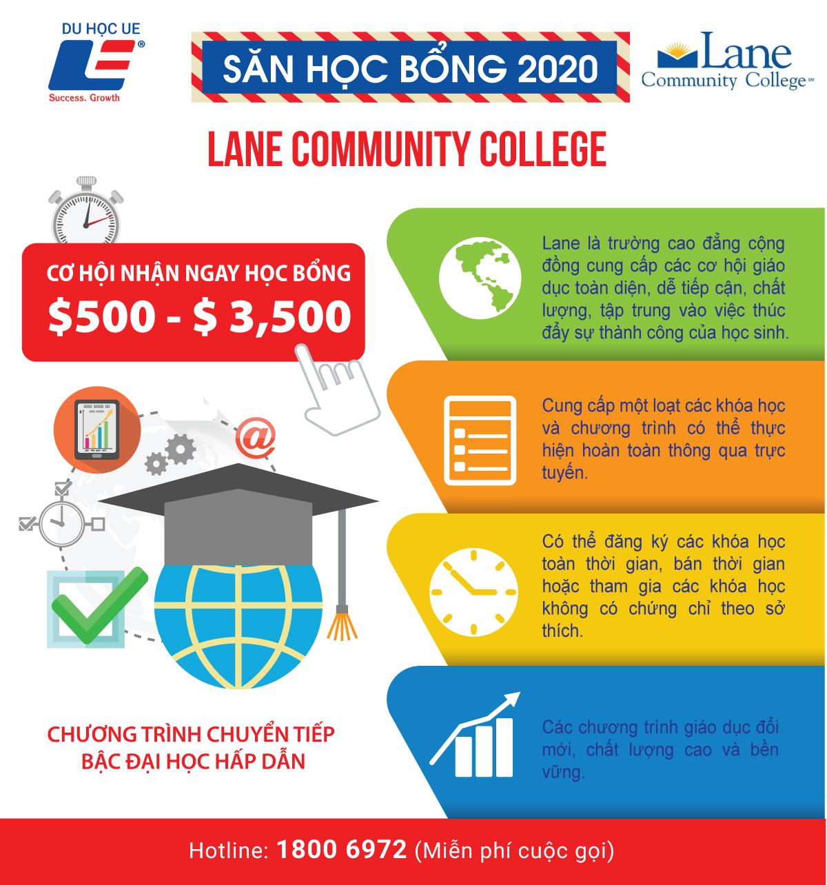 Săn học bổng du học Mỹ cùng Lane Community College - Cơ hội nhận ngay học bổng đầu giá trị khi đăng ký tuyển sinh