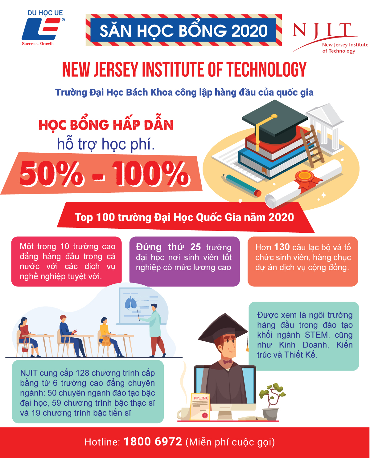 Săn học bổng du học trường top 100 - New Jersey Institute of Technology