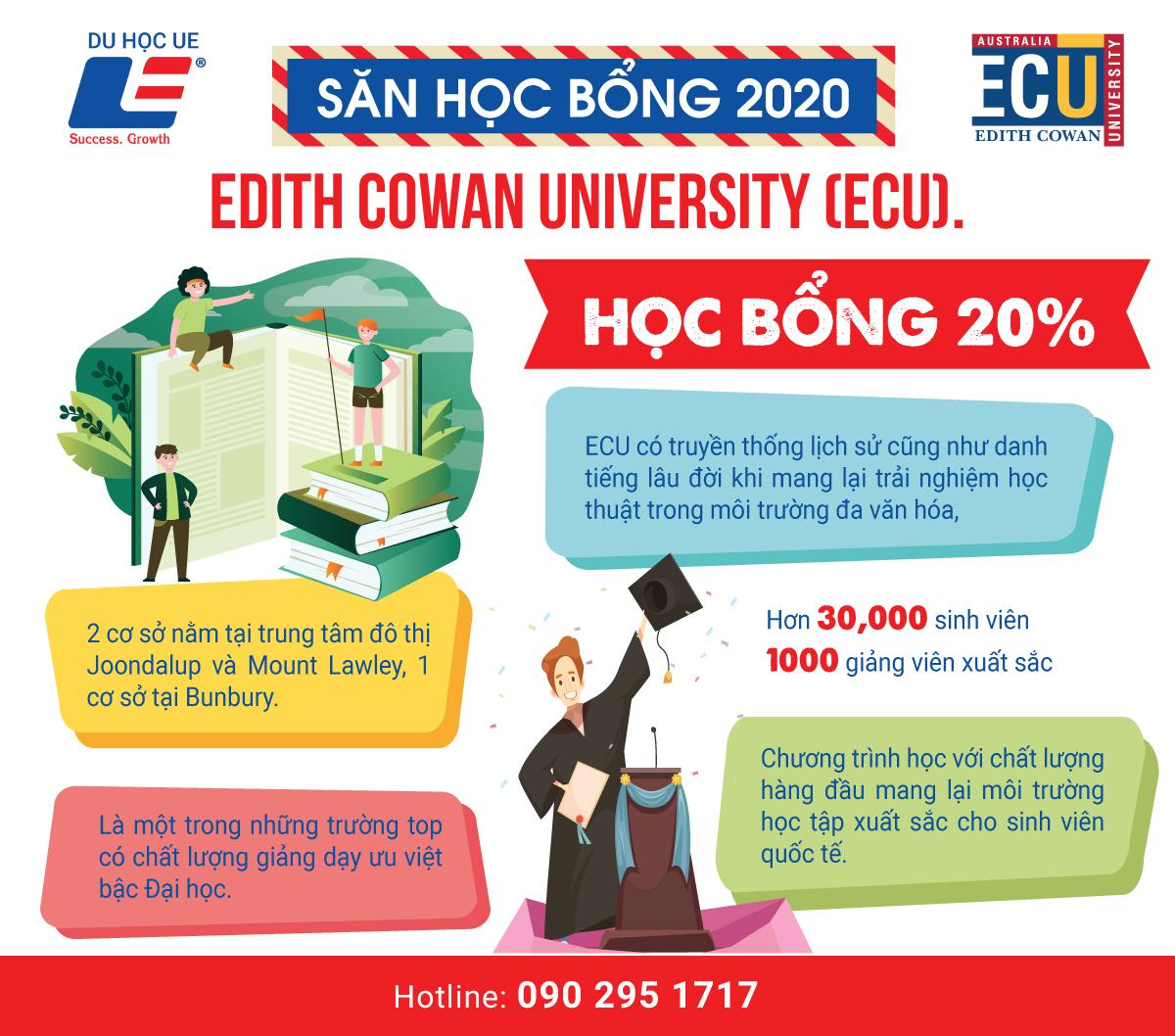 Sẵn sang chinh phục thế giới với học bổng 20% tại Edith Cowan University