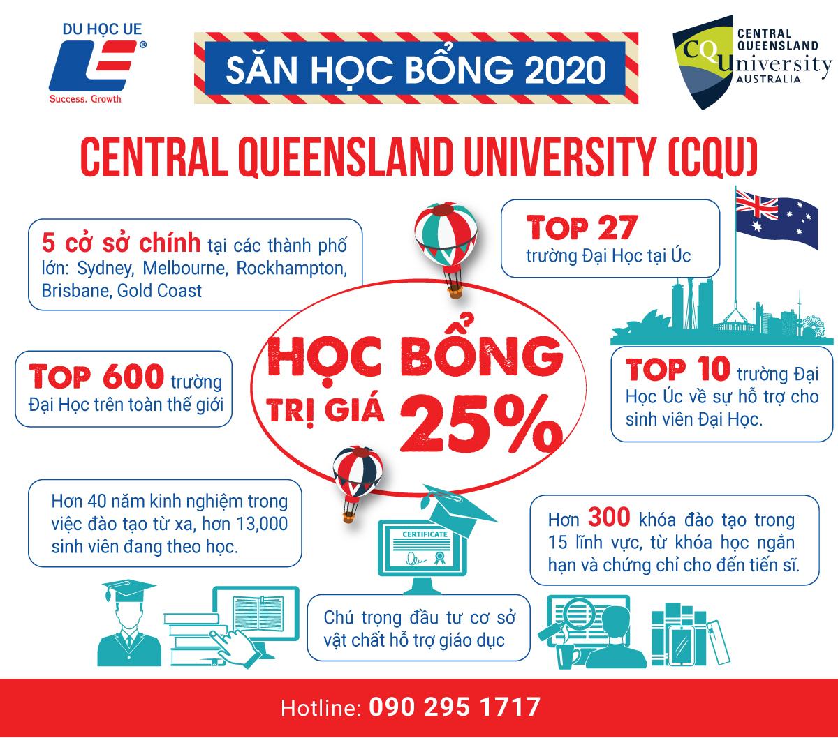 Sở hữu ngay học bổng úc 25% từ Central Queensland University (CQU)