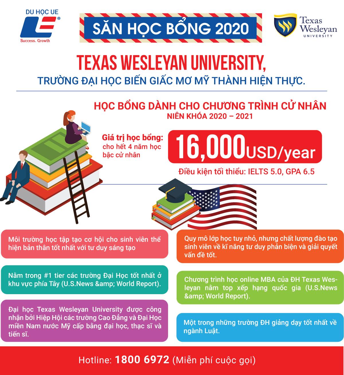 texas-wesleyan-university-truong-dai-hoc-bien-giac-mo-my-thanh-hien-thuc 2