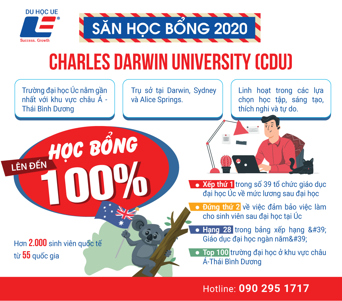 Thiên đường học bổng lên đến 100% dễ dàng tại Charlles Darwin University