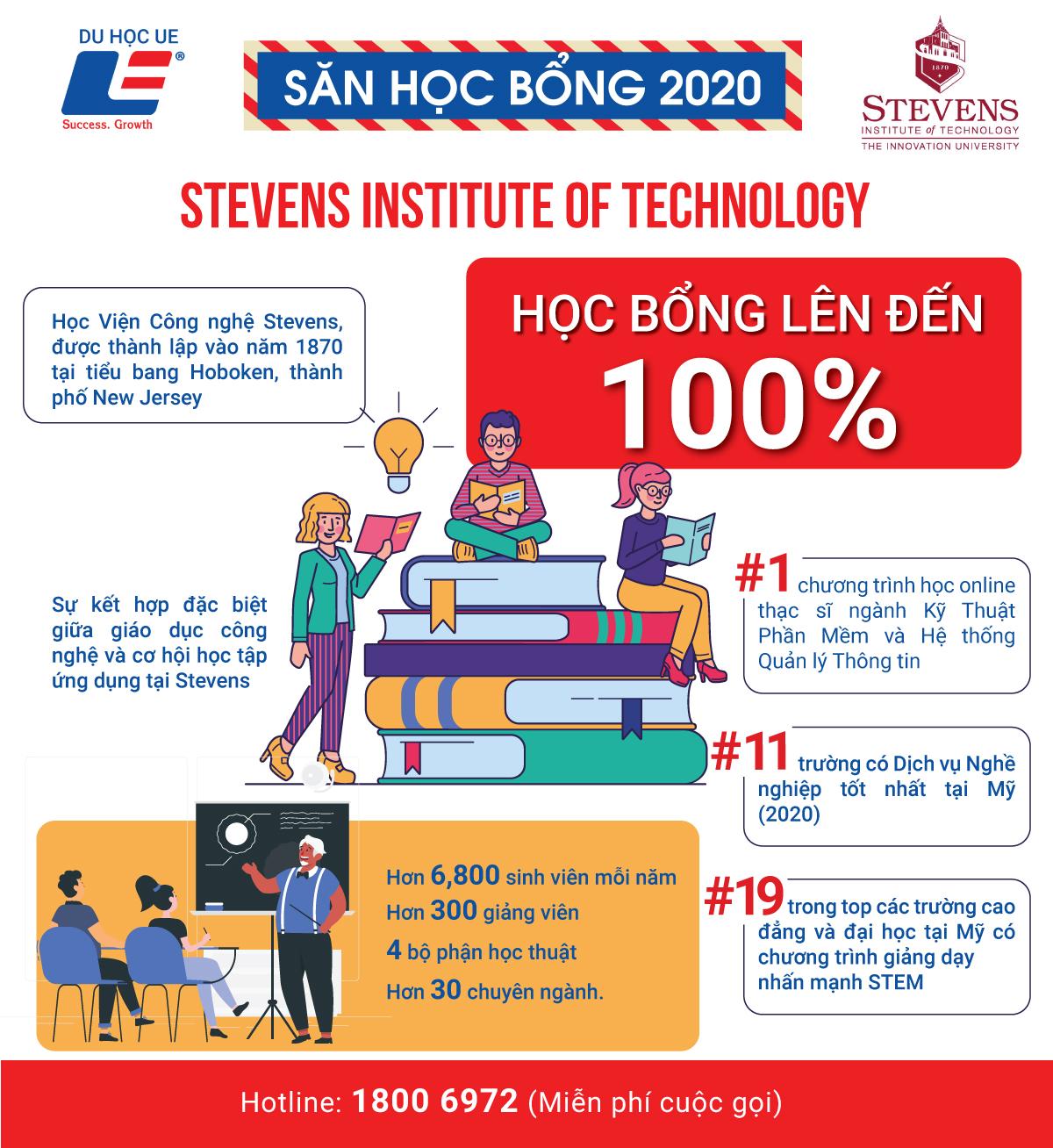 Thực hiện ước mơ du học với suất học bổng lên đến 100% học phí tại Stevens Institute Of Technology