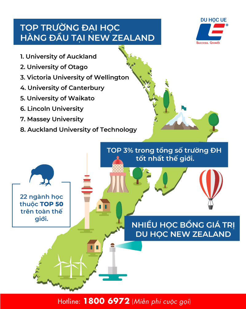 Tổng quan về top trường Đại học hàng đầu tại New Zealand và cập nhật thông tin học bổng mới nhất về niên khóa 2019 5