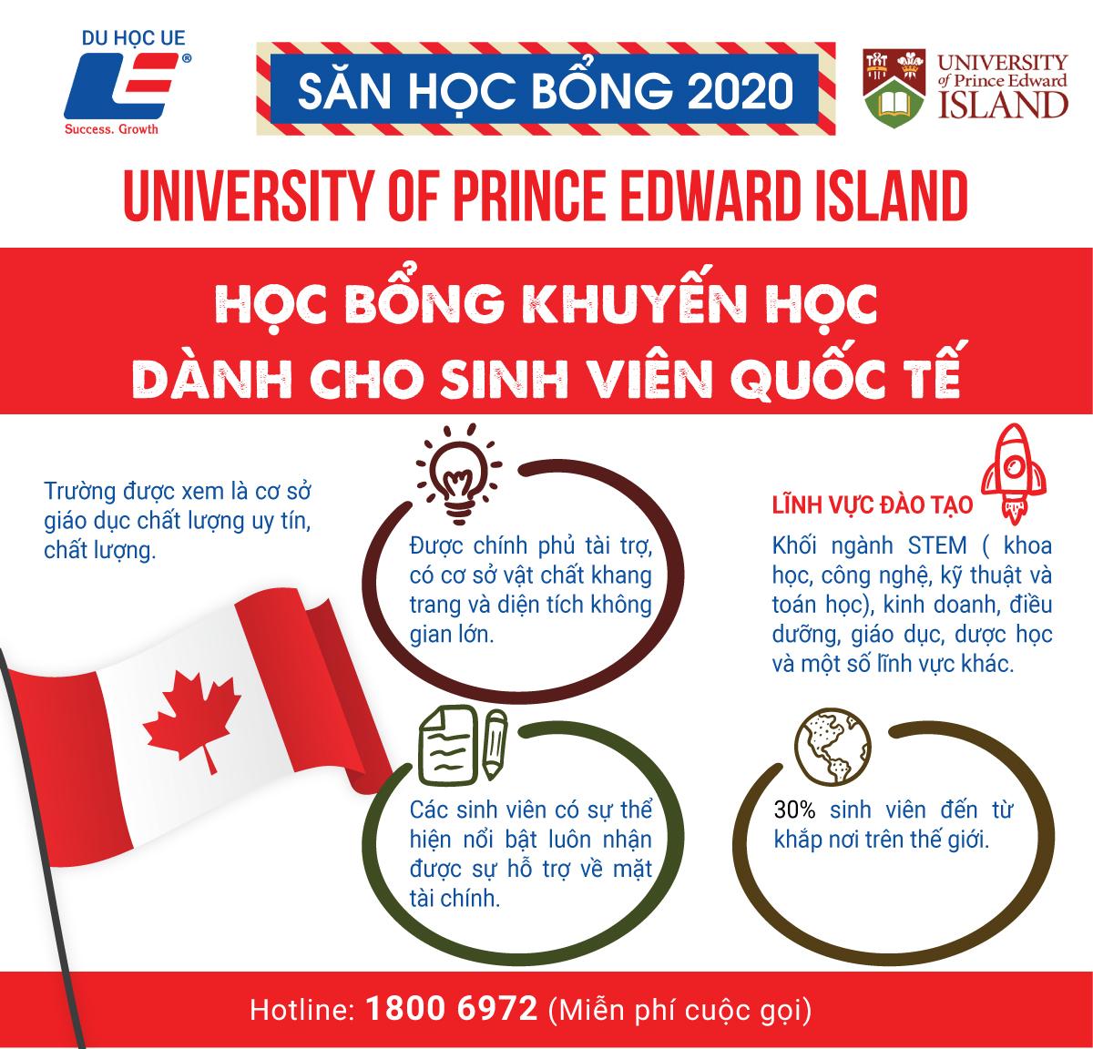 University of Prince Edward Island - Đại học lí tưởng tại vùng đảo Edward Island, Canada